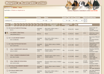 Czech Belgian and Australian Shepherd Database